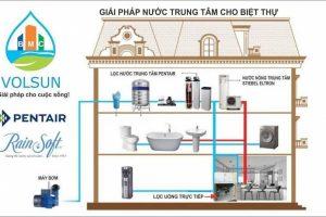 So sánh giải pháp nước nóng trung tâm heatpump với bình nóng lạnh cho gia đình