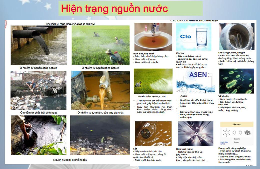 Hình ảnh nguồn nước ô nhiễm